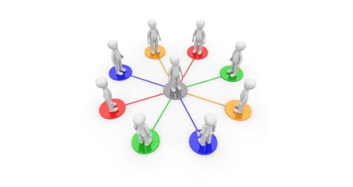 Netzwerkbildung