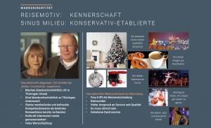 """Charakteristische Darstellung der Zielgruppe """"Kennerschaft"""" des konservativ-etablierten Milieus"""