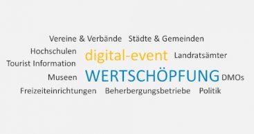Digital-Event zum Thema Wertschöpfung