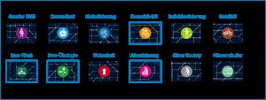 zwölf Megatrends des Zukunftsinstitus Darstellung mit 12 Grafiken
