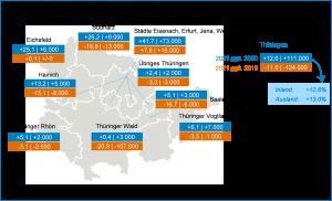 Thüringenkarte mit prozentualer Veränderung der Übernachtungen nach Regionen
