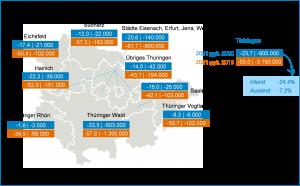 Thüringenkarte mit Übernachtungsenwicklung in Prozent je Region