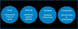 Zentrale Merkmale von Megatrends Darstellung mit vier blauen Kreisen